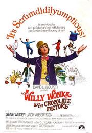 Alle Infos zu Willy Wonka und die Schokoladenfabrik