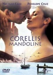 Alle Infos zu Corellis Mandoline