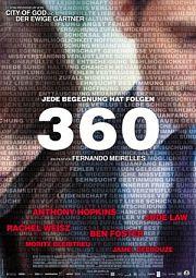 Alle Infos zu 360