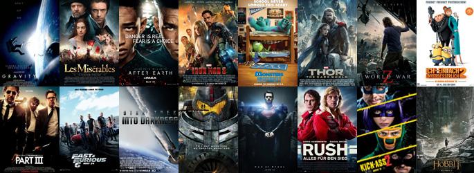 Der Moviejones Kino-Jahresrückblick 2013!